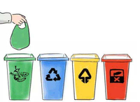 Why should we implement the garbage classification system?